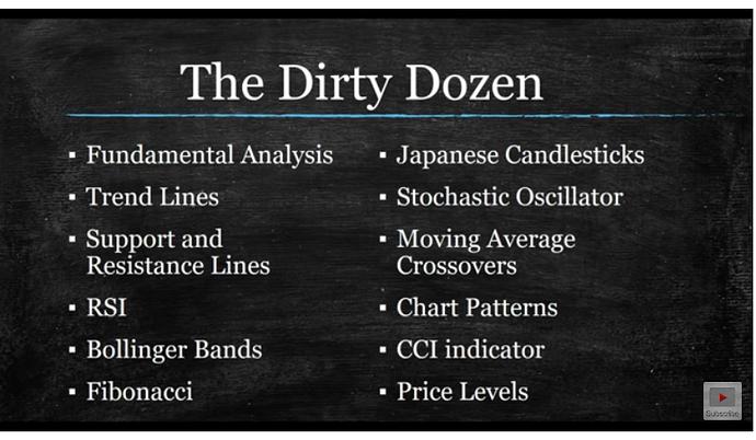 dirty_dozen