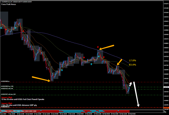 Trade_Direction