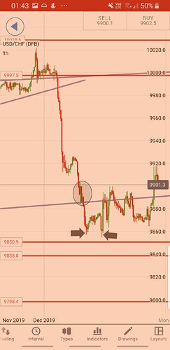 Screenshot_20191208-014306_IG Trading