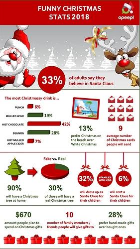 funny-christmas-stats