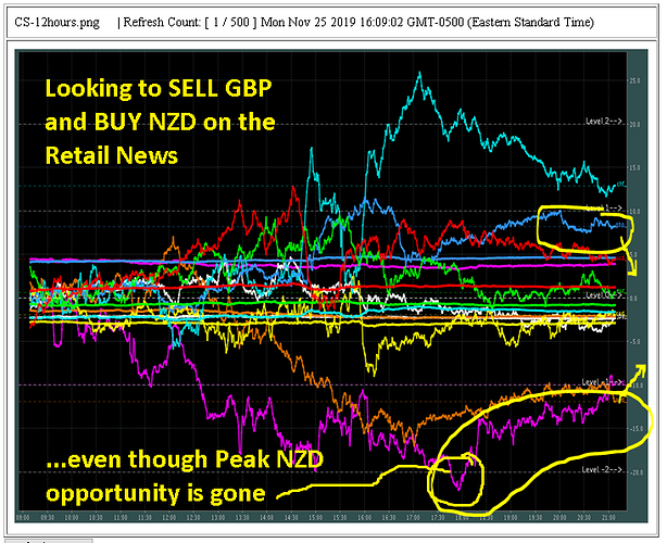 CS-NZD-Ahead-of-Retail