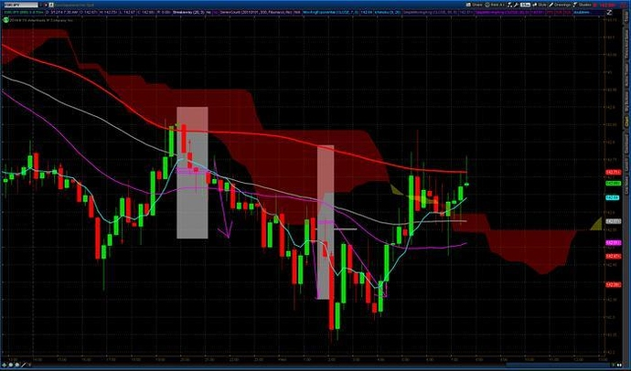 Forex scalping strategy babypips