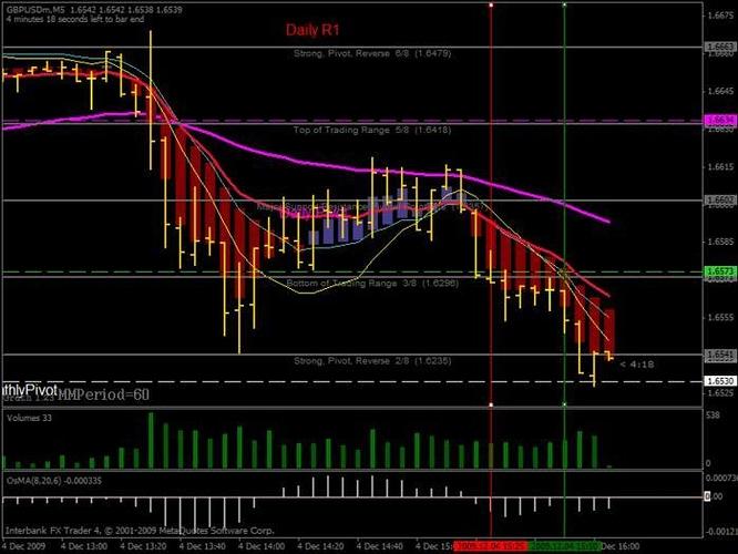 Interbank forex forum автоматизация мартингейла на рынке форекс b