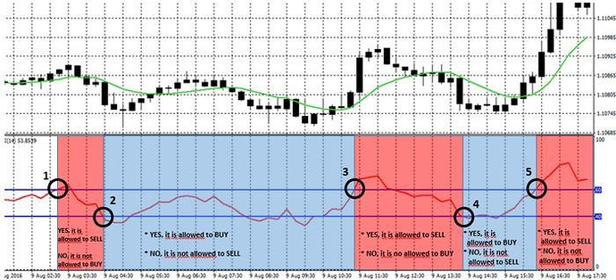 FxPro Quant - Broker Support - BabyPips.com Forex Trading Forum