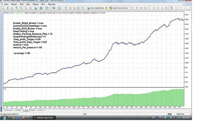 61 profit in 1 month crush your forex trading paradigm