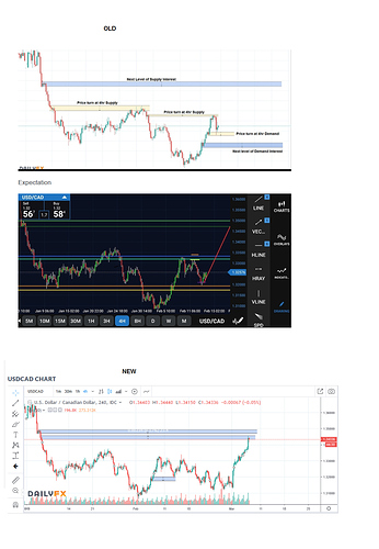 usdcad new