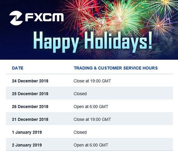 UK Holiday Hours 12-12-2018 11-20-28 AM