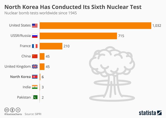 Forex nuke icvector forex