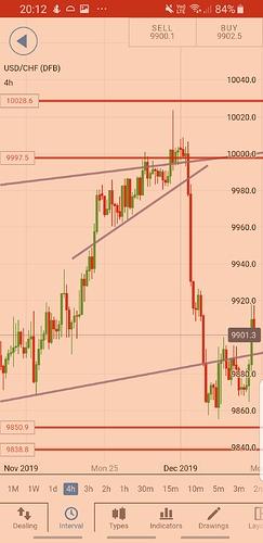 Screenshot_20191207-201248_IG Trading