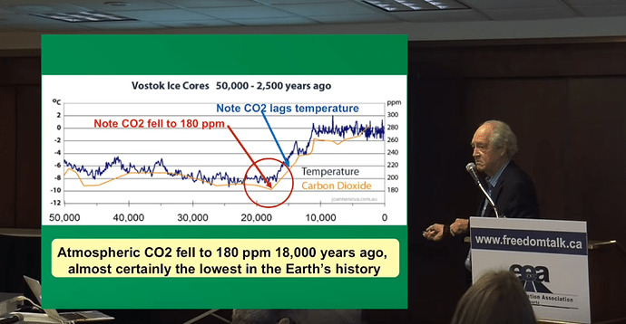 5 30 ppm above the death of plants