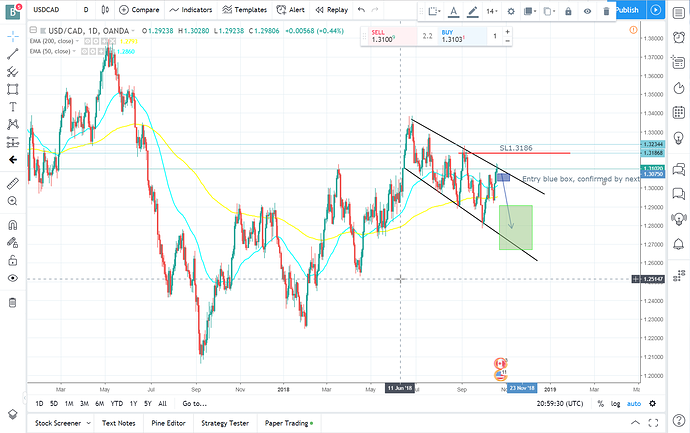 USDCAD D wide