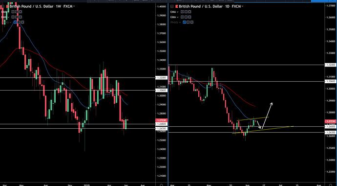 GBP-USD 6-09-19
