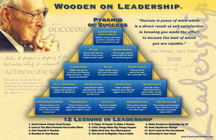 Wooden-PyramidThinkingSuccess