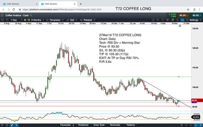 BT72 coffee long
