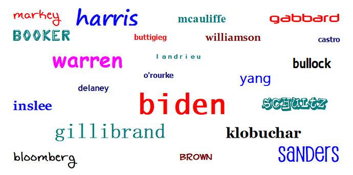 Democrat candidates - 3