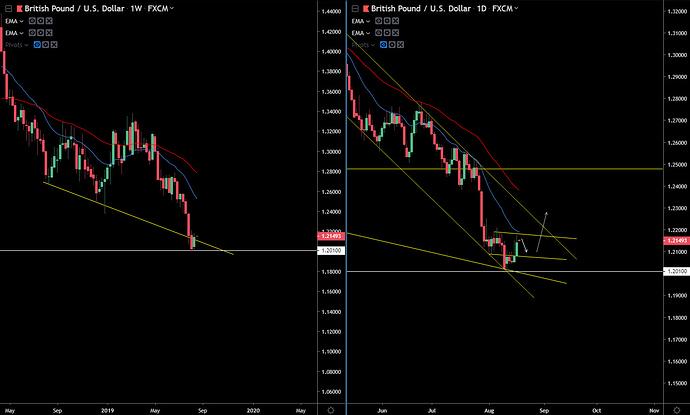 GBP-USD 8-18-19