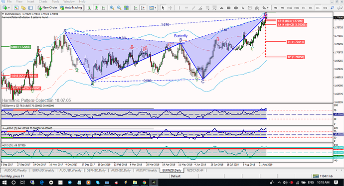 [EURNZD,Daily]