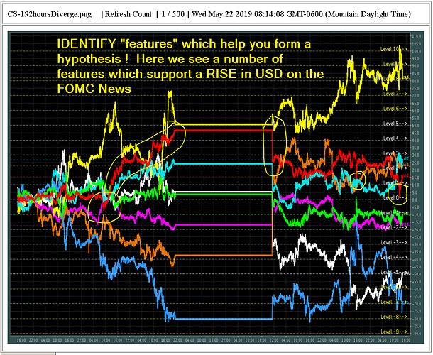 CS-USD-Features-ahead-of-FOMC