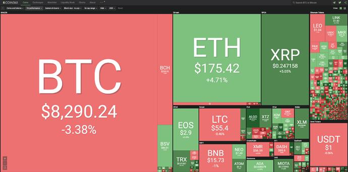 Weekly Crypto Recap 2019 1001