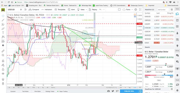 Binary option strategies gsm tac cia trading