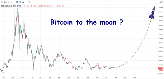 Bitcoin - to the moon