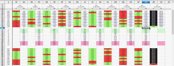 sw chart