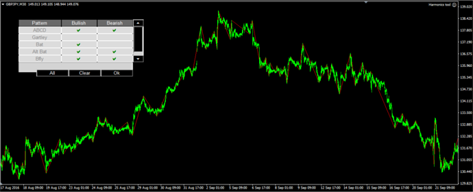 Harmonic Pattern Software - Trading Systems - BabyPips com