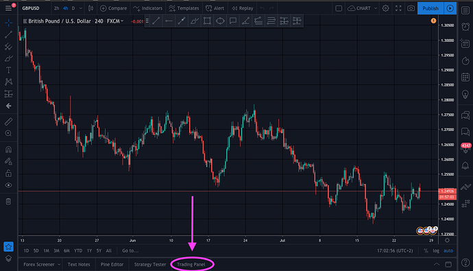 SC_tradingview