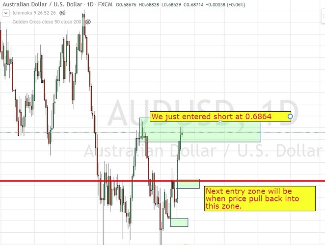 forex babypips