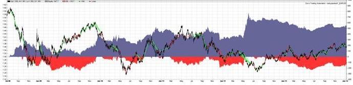 Zorro forex trading 01 12 09 eur usd форекс entry php id