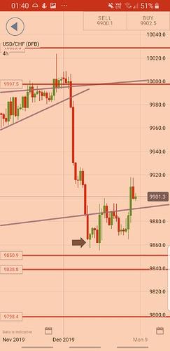 Screenshot_20191208-014038_IG Trading