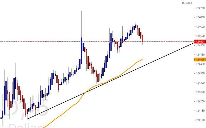 3 ducks forex indicator