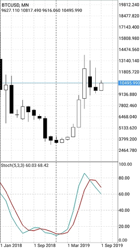 Screenshot_20190906-020203_MetaTrader 4