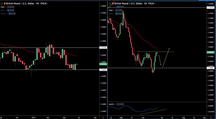 GBP-USD 6-23-19