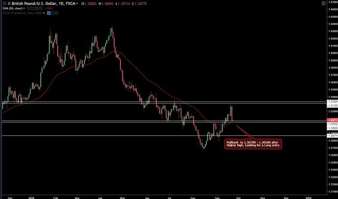 GBP-USD 9-23-18 - 1