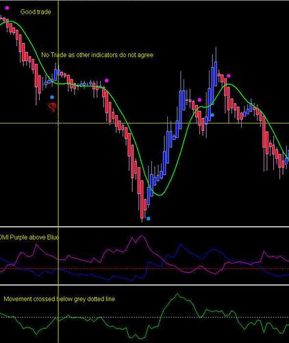 Supernova Gbp Jpy Mini Trend Catcher Free Forex Trading Systems