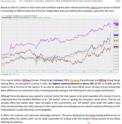 divergence prices