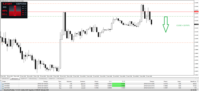 gbp 10pips