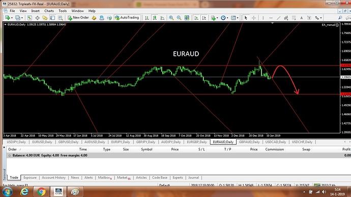 EURAUD3