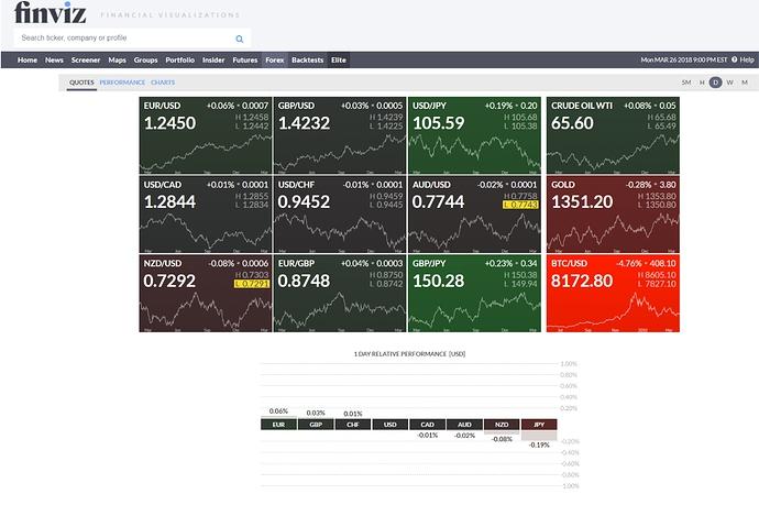 forex trading without indicators pdf