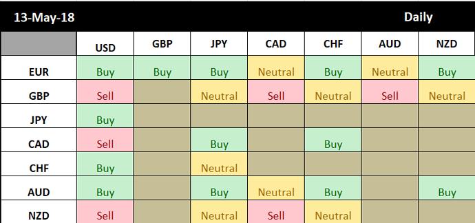 Forex Trading Journal Statistics  BabyPipscom