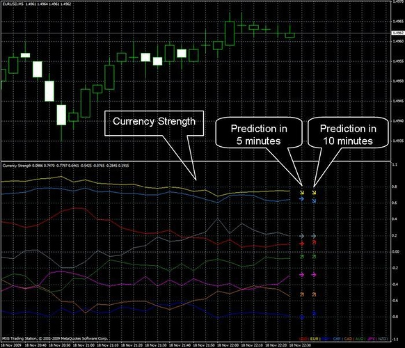 Currency Strength System Free Forex Trading Systems Babypips