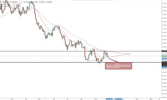 NZD-USD 9-30-18