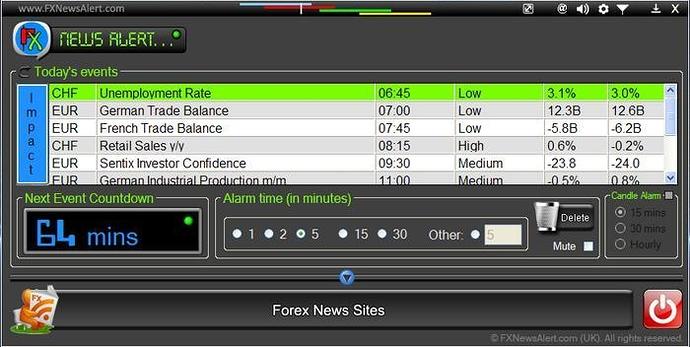 Forex news alert software