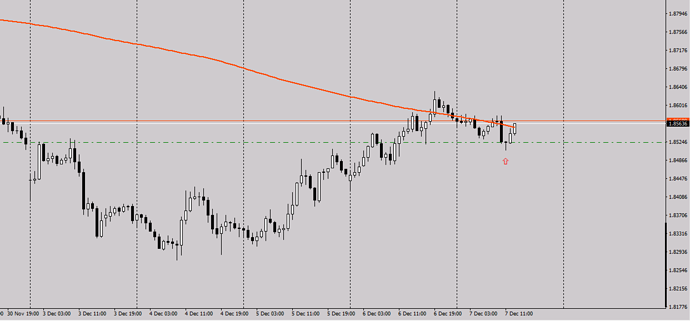 gbpnzd123