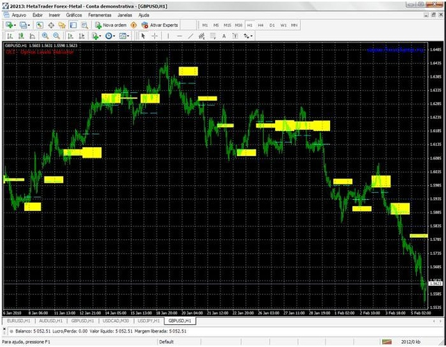 E75 forex trading system