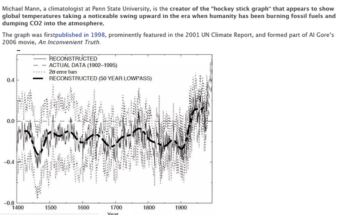 Hockey Stick graph - Michael Mann in Contempt of Court !
