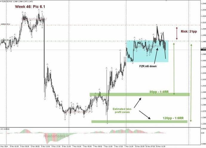 Masterforex форум программа автомвтического анализа рынка форекс