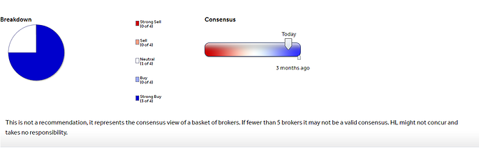 DS Smith Broker Rating
