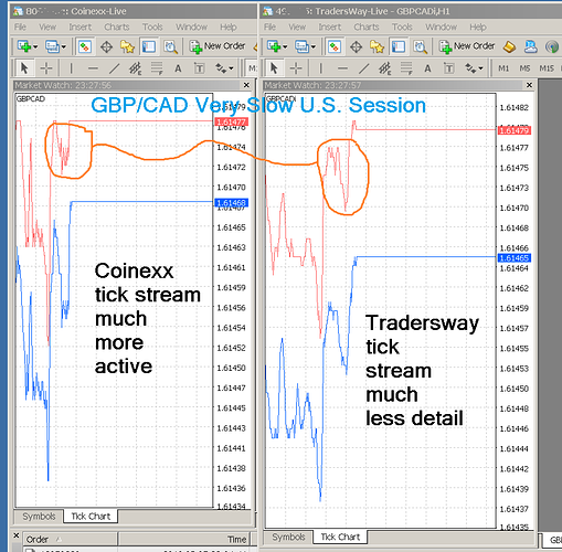 Comparison-Ticks-Coinexx-Tradersway